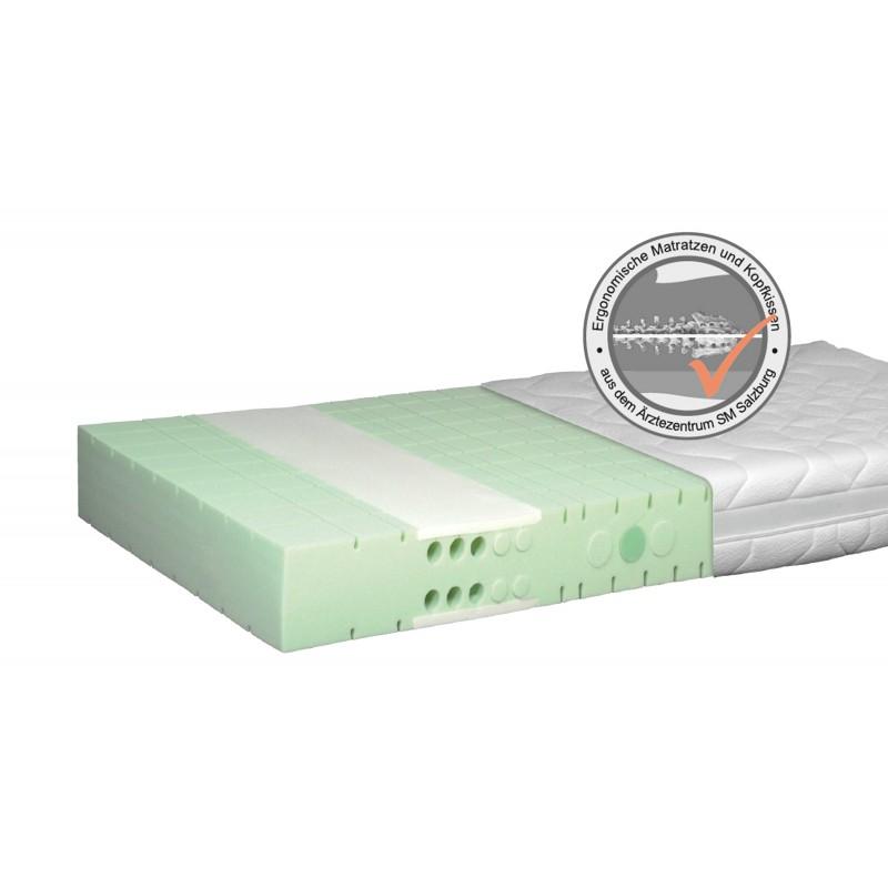 individuelle kaltschaum matratze 80x190 cm verstellbare schulterzone. Black Bedroom Furniture Sets. Home Design Ideas